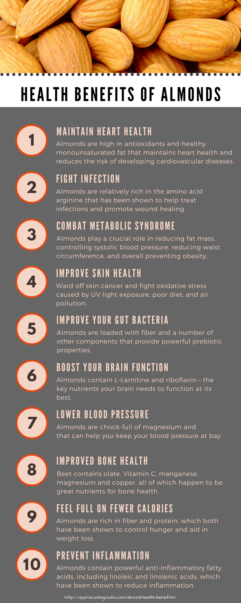 10-important-health-benefits-of-almond-infographic-edited