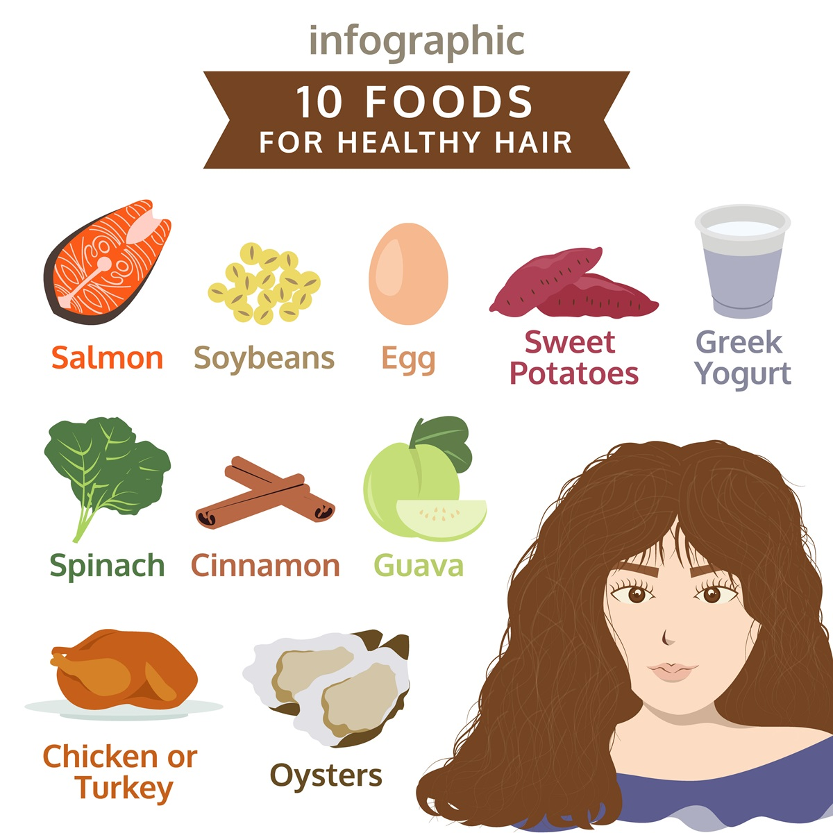 10-foods-for-healthier-hair-infographic
