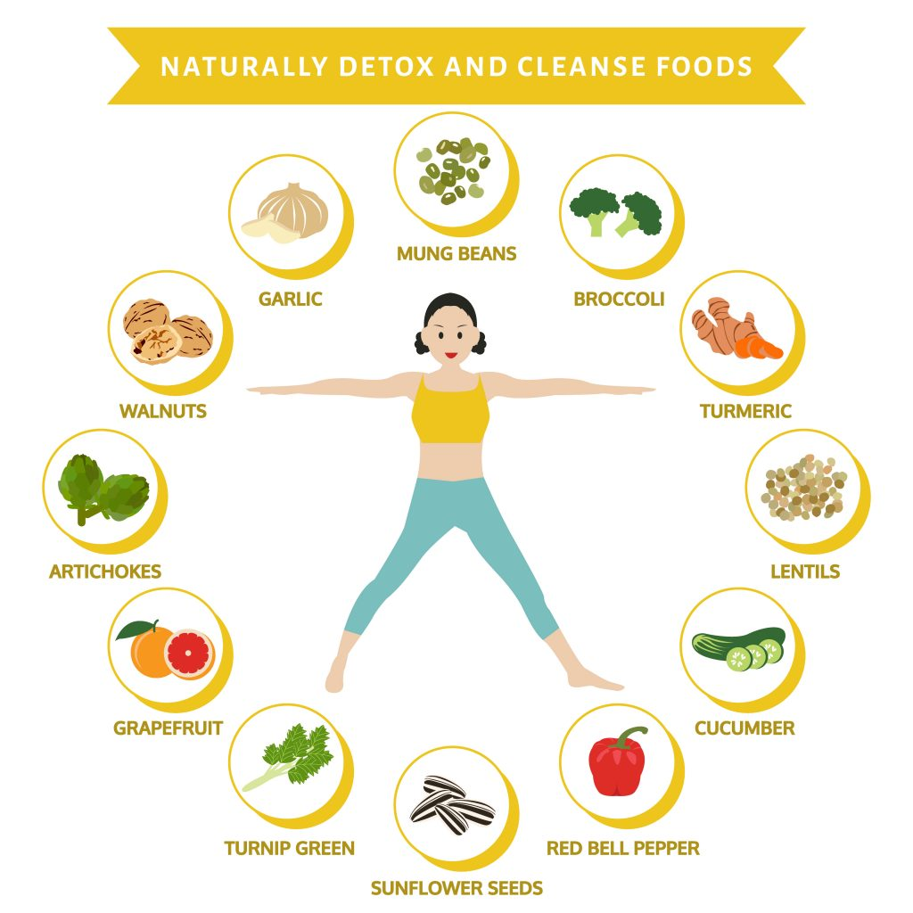 12-foods-to-detox-infographic