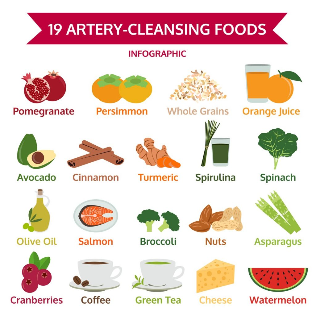 19-artery-cleasning-foods-infographic