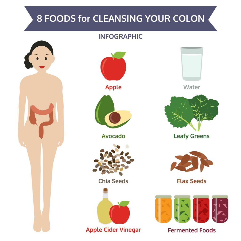 8-foods-for-cleansing-your-colon-infographic