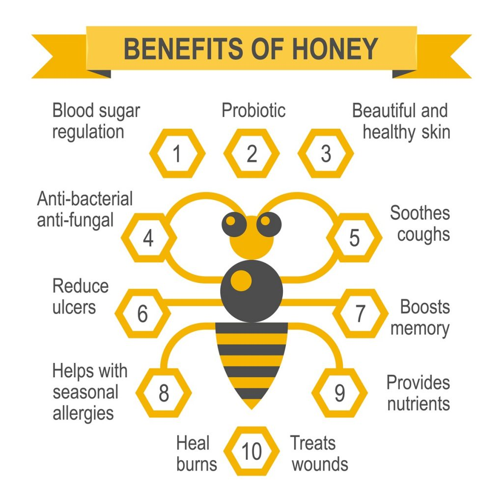 benefits-of-honey-infographic