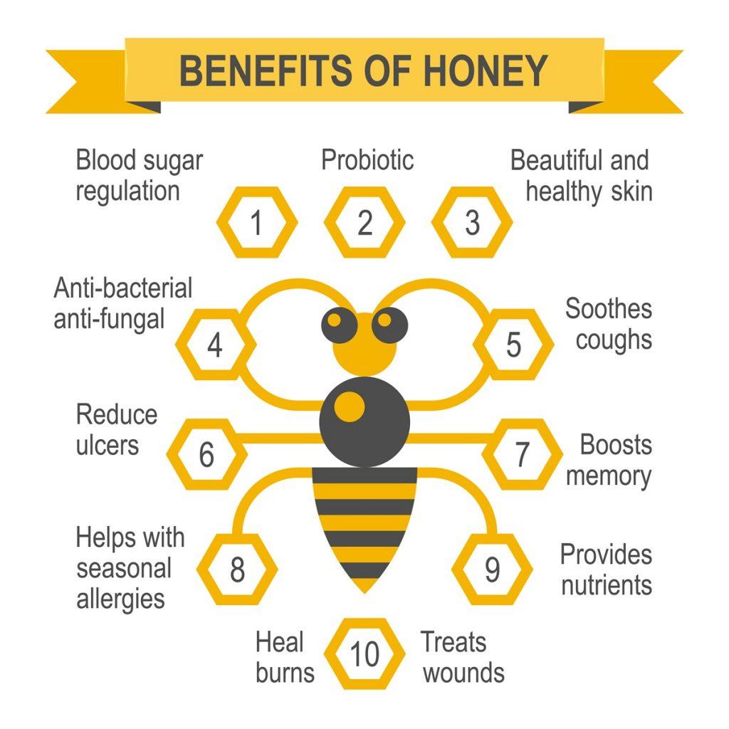 benefits-of-honey-infographic