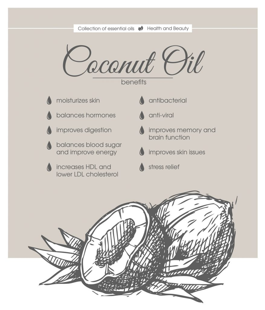 essential-coconut-oil-benefits-infographic-2-appreciate-goods