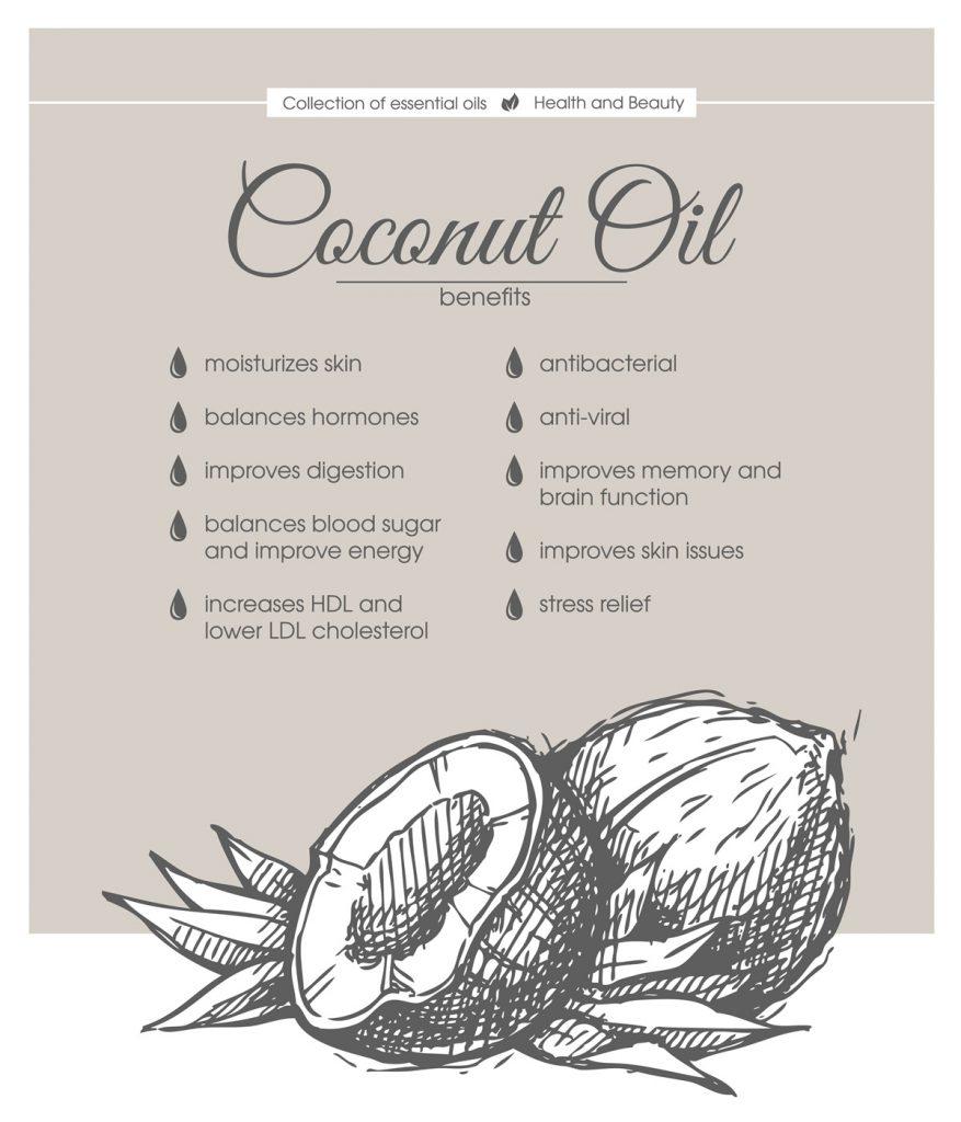 essential-coconut-oil-benefits-infographic-2-appreciate-goods