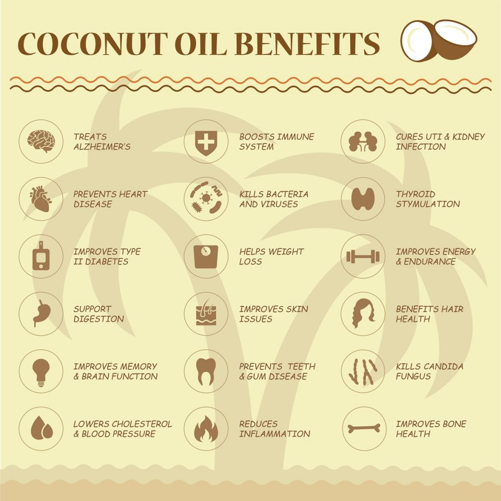 health-benefits-of-coconut-infographic-appreciate-goods