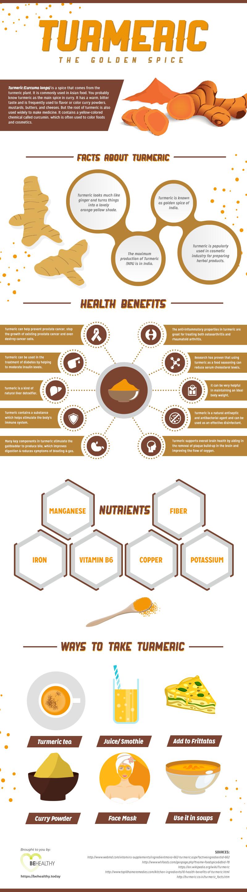 Turmeric-Infographic