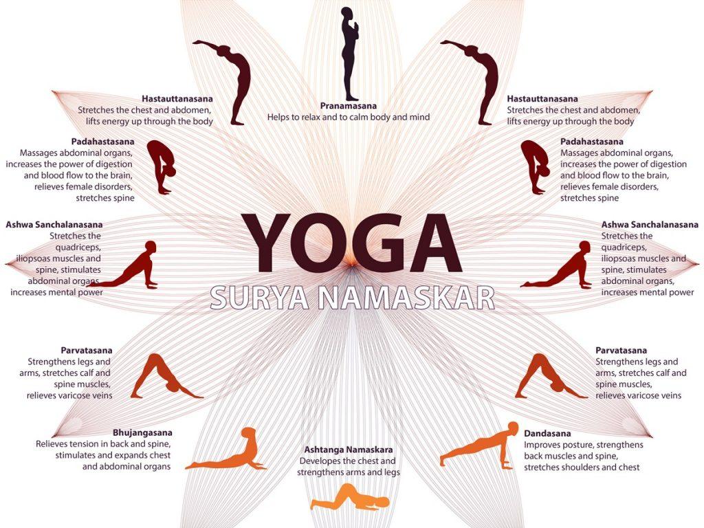 yoga-surya-namaskar-benefits-infographic