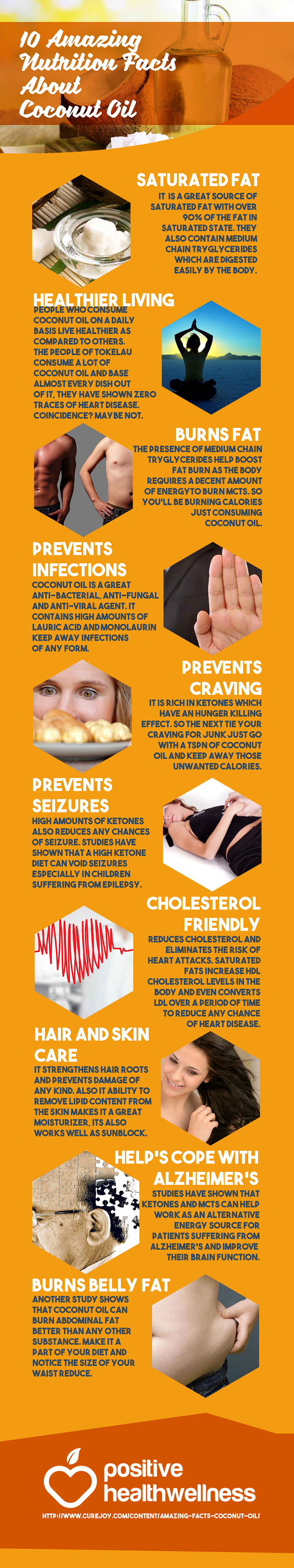 coconut-oil-Nutrition-Facts-Infographic