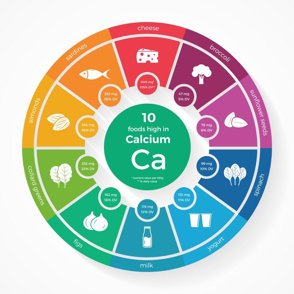 calcium-infographic