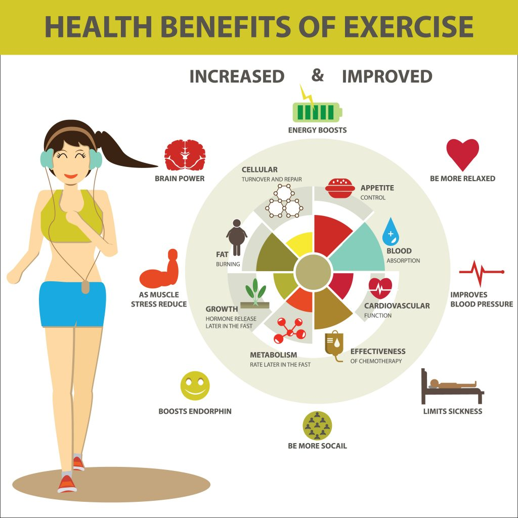 health-benefits-of-exercise-infographic
