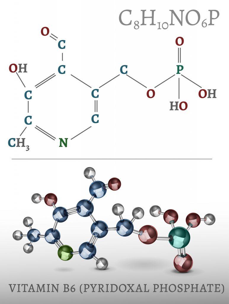 vitamin-b6-pyridoxine-infographic