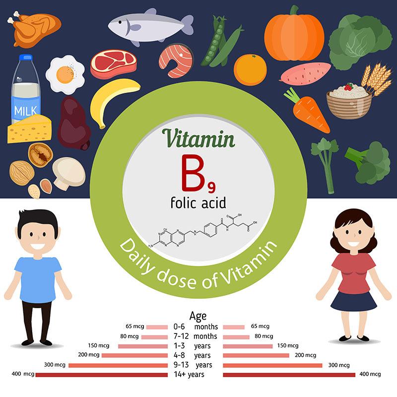 vitamin-b9-daily-dose-of-vitamin