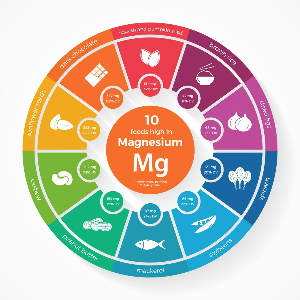 10-sources-that-are-high-in-magnesium