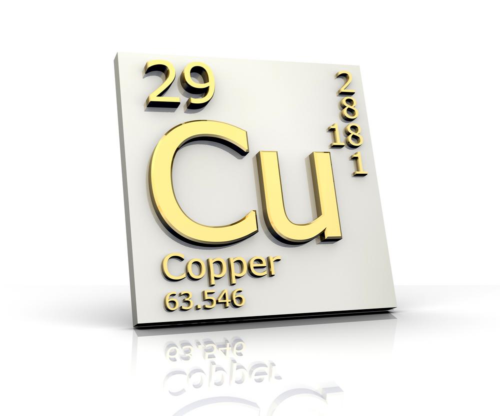 Copper Cu 29