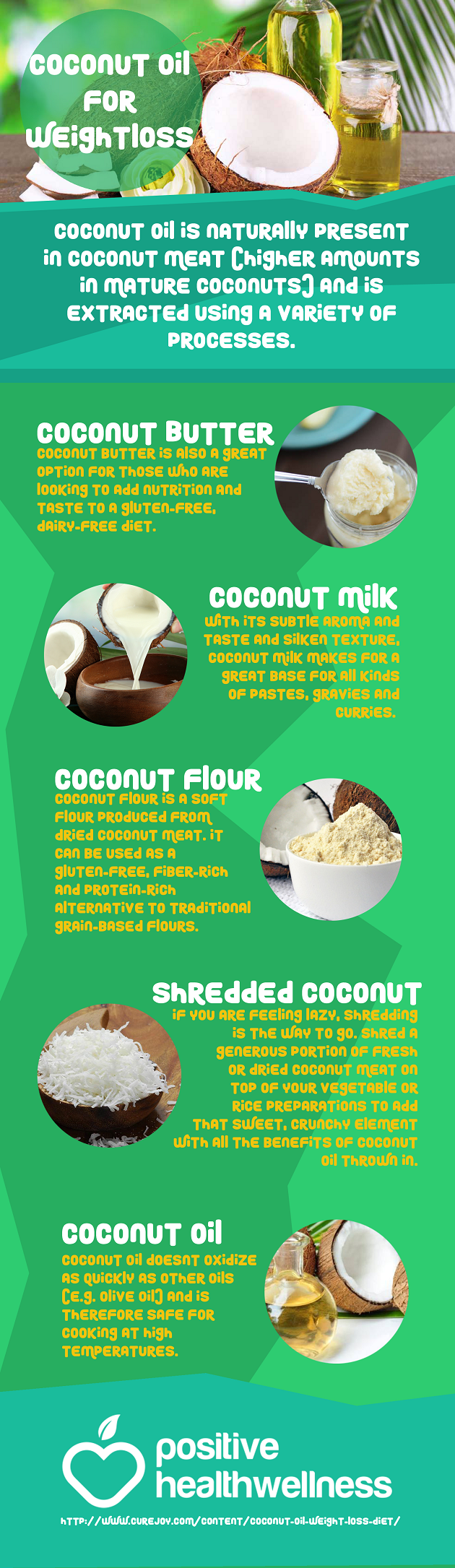coconut-oil-for-weight-loss-infographic
