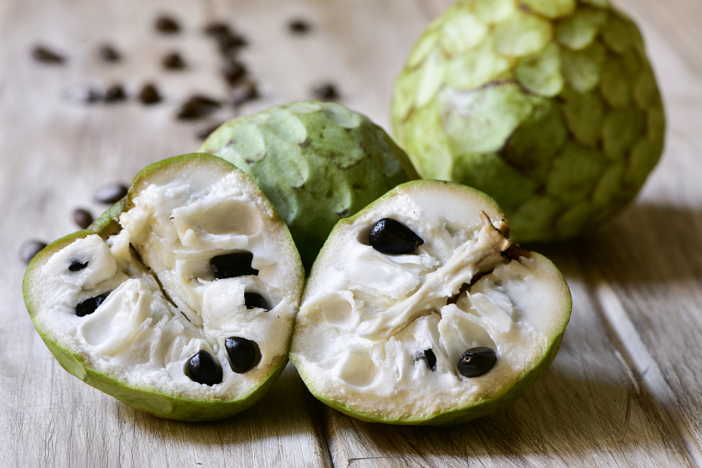 Cherimoya Article - Featured Image