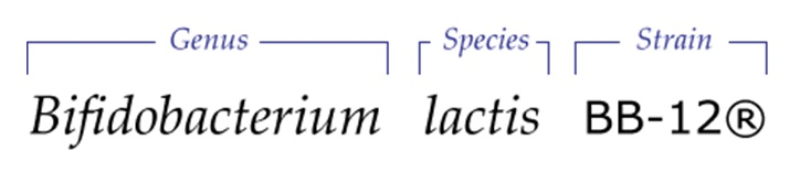 Genus (Bifidobacterium) Species (Lactis) Strain (BB-12)