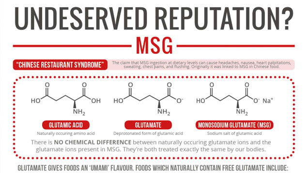 Undeserved reputation of msg is msg really bad for you for Glutamate de sodium cuisine
