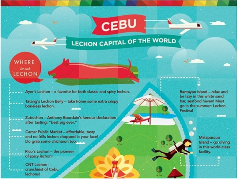All You Need to Know About Cebu - Infographic
