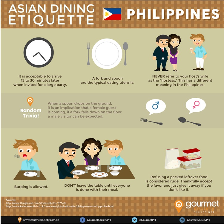 Asian Dining Etiquette - Eating Out in the Philippines - Featured Image