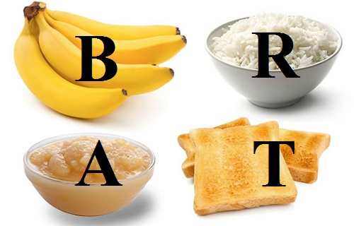 BRAT-Diet