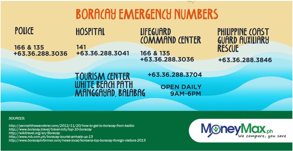 Boracay Emergency Numbers - Infographic Image #8
