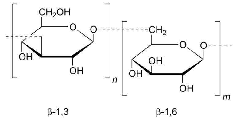 Building units of beta glucan