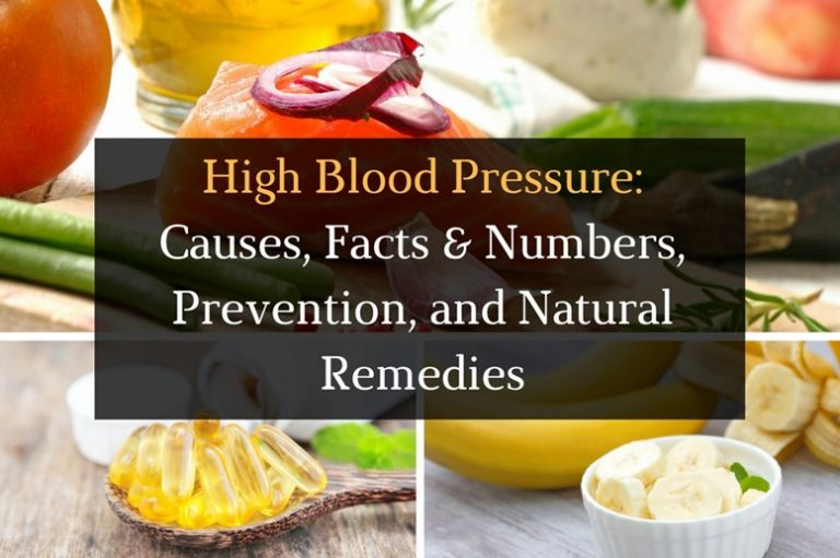 High Blood Pressure - Causes, Facts & Numbers, Prevention, and Natural Remedies - Featured Image