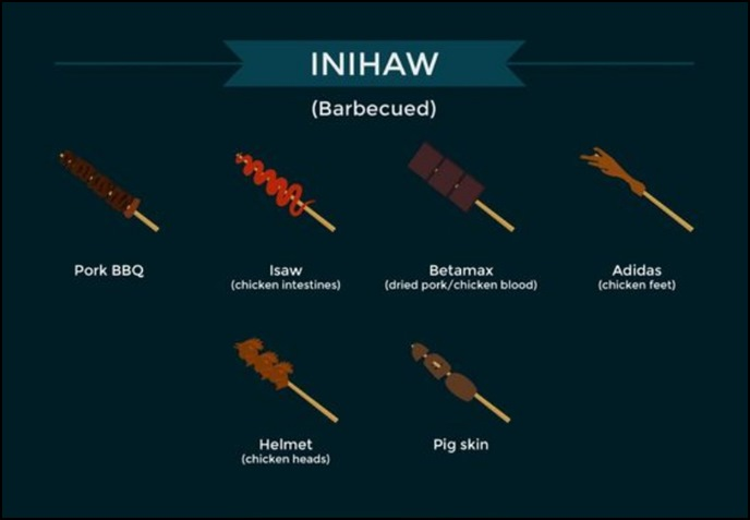 Inihaw (Barbecued)
