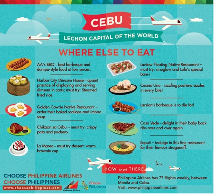 Know Where Else to Eat in Cebu, Philippines - Infographic