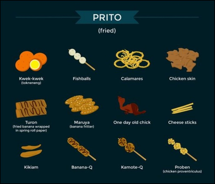 Prito (Fried)